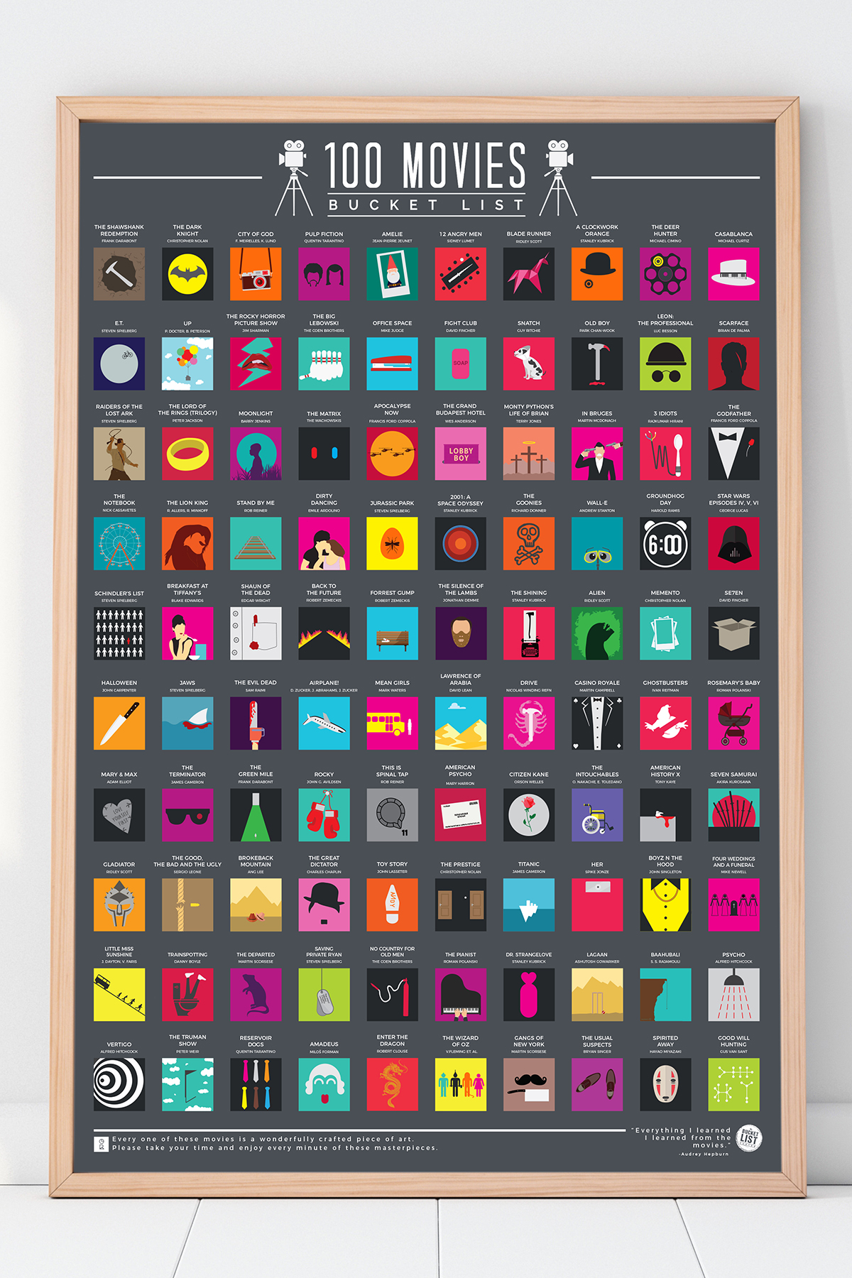 Gift Movies Poster 100